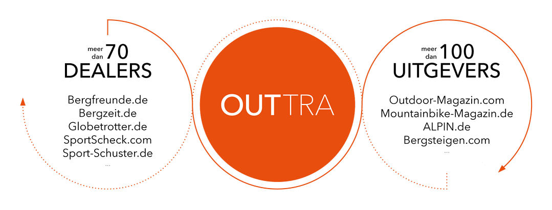 OUTTRA_Advertiser_Publisher_Nl